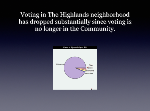 Voter turnout since polling place was pulled